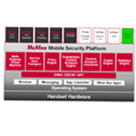 McAfeeMcAfee Mobile Security for Device Manufacturers